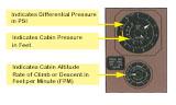 Cabin Pressure Control Panel