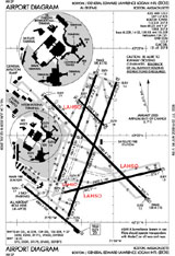 LAHSO (Land and Hold Short Operations) is an ATC (Air Traffic Control) procedure that requires landing aircraft to stop before reaching an intersecting runway used for other arrival or departing aircraft