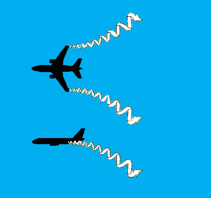 wake turbulence vortices Wake turbulence studies first statement : wake turbulence is generated during flight when the wing develops lift a pair of counter-rotating trailing vortices emanate from the wings, and are usually.
